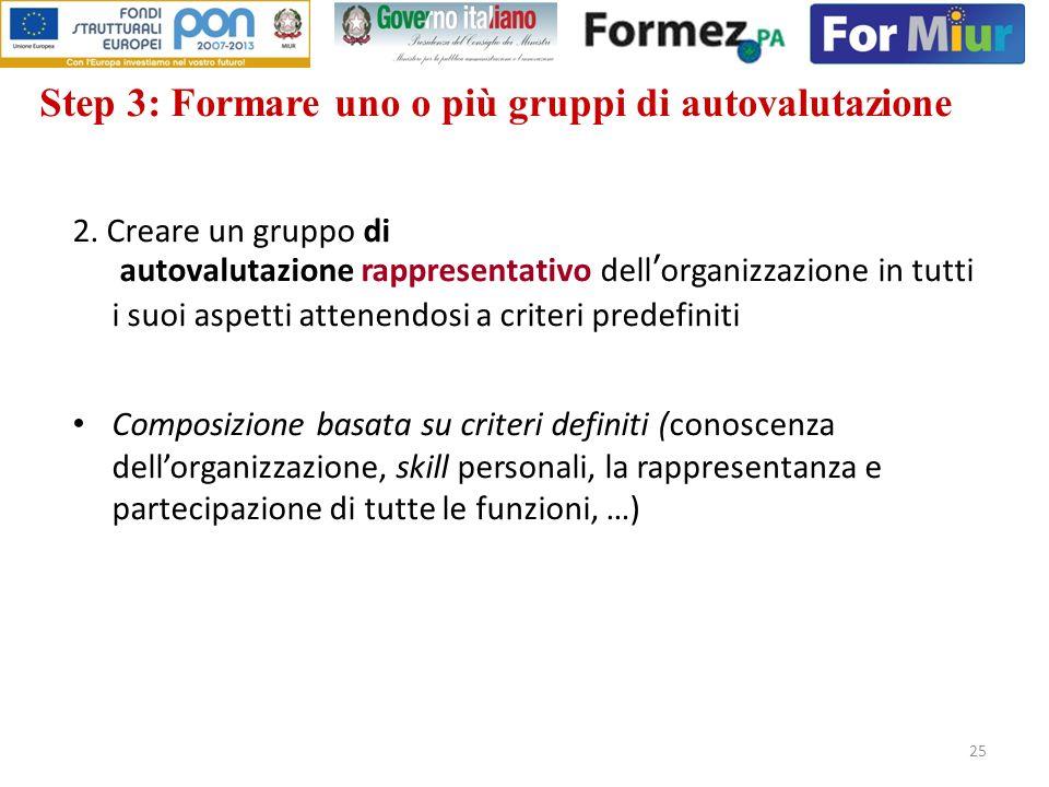 25 2. Creare un gruppo di autovalutazione rappresentativo dellorganizzazione in tutti i suoi aspetti attenendosi a criteri predefiniti Composizione ba