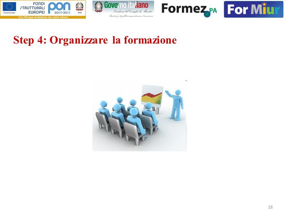 28 Step 4: Organizzare la formazione