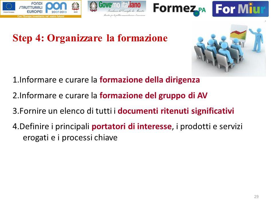 29 Step 4: Organizzare la formazione 1.Informare e curare la formazione della dirigenza 2.Informare e curare la formazione del gruppo di AV 3.Fornire
