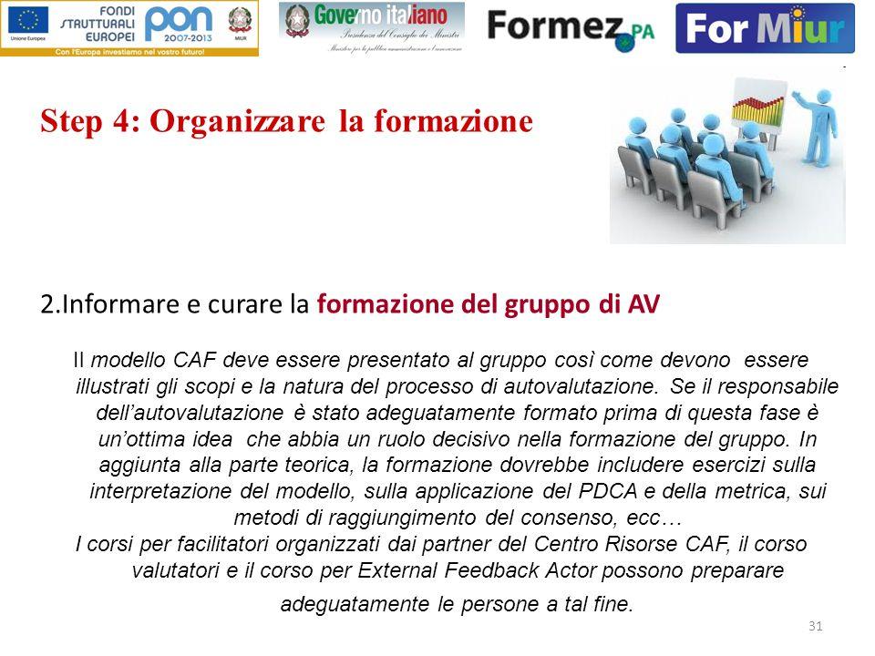 31 Step 4: Organizzare la formazione 2.Informare e curare la formazione del gruppo di AV Il modello CAF deve essere presentato al gruppo così come dev