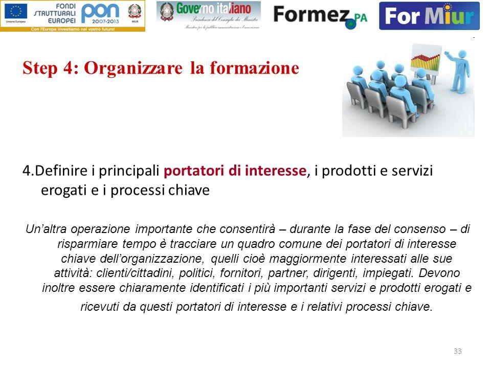 33 Step 4: Organizzare la formazione 4.Definire i principali portatori di interesse, i prodotti e servizi erogati e i processi chiave Unaltra operazio