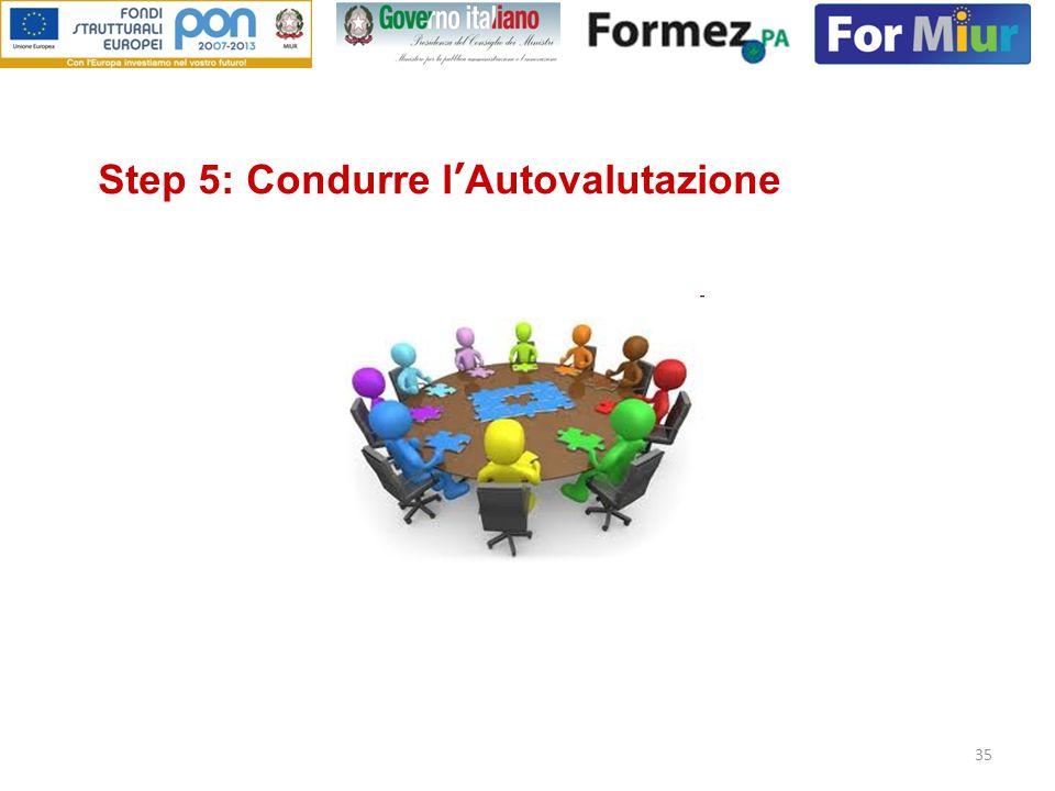 35 Step 5: Condurre lAutovalutazione