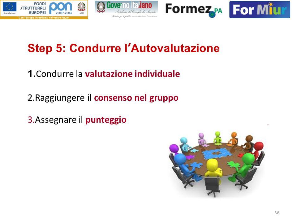 36 Step 5: Condurre lAutovalutazione 1. Condurre la valutazione individuale 2.Raggiungere il consenso nel gruppo 3.Assegnare il punteggio