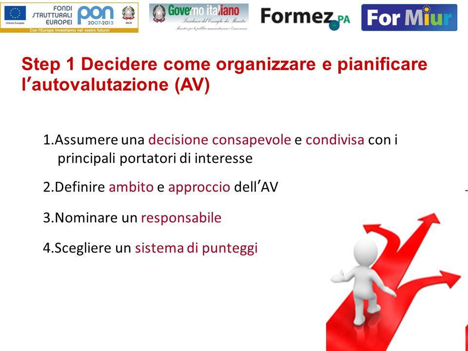 4 1.Assumere una decisione consapevole e condivisa con i principali portatori di interesse 2.Definire ambito e approccio dellAV 3.Nominare un responsa