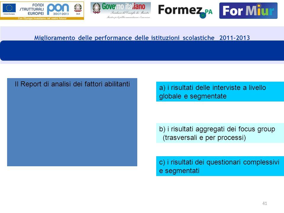 41 Miglioramento delle performance delle istituzioni scolastiche 2011-2013 a) i risultati delle interviste a livello globale e segmentate Il Report di