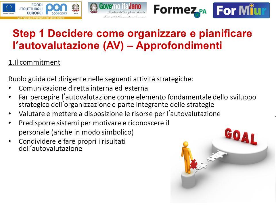 5 Step 1 Decidere come organizzare e pianificare lautovalutazione (AV) – Approfondimenti 1.Il commitment Ruolo guida del dirigente nelle seguenti atti