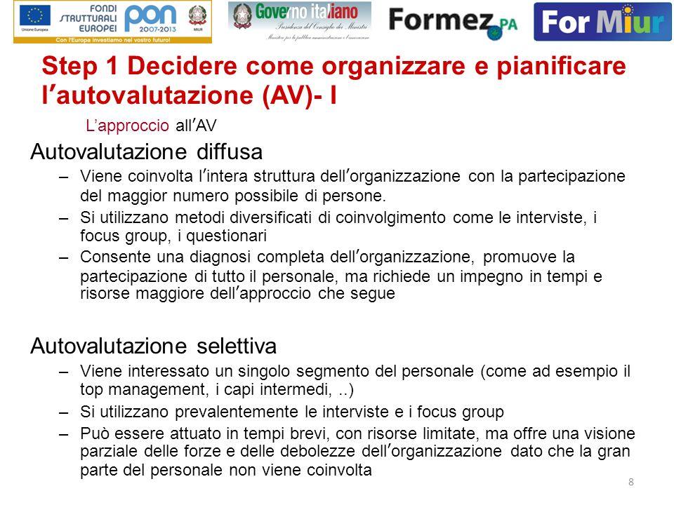 9 I criteri per la scelta dellapproccio Il livello di maturità dellorganizzazione, ovvero il livello di comprensione e integrazione del TQM I tempi complessivi di realizzazione dellautovalutazione per ottenere i primi risultati concreti Il tipo di struttura organizzativa Le risorse disponibili Il livello di accuratezza e completezza richiesto; Gli obiettivi delliniziativa Step 1 Decidere come organizzare e pianificare lautovalutazione (AV)- II
