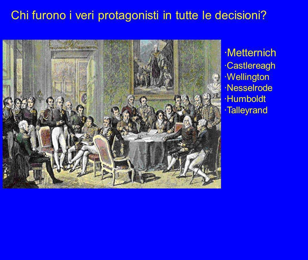 ·La Svizzera ·ll Regno Sabaudo ·Le Province Unite ·Paesi Bassi ·La Spagna ·Regni e Ducati d Italia ·Il Sacro Romano Impero Com era suddivisa l Europa all inizio del congresso?