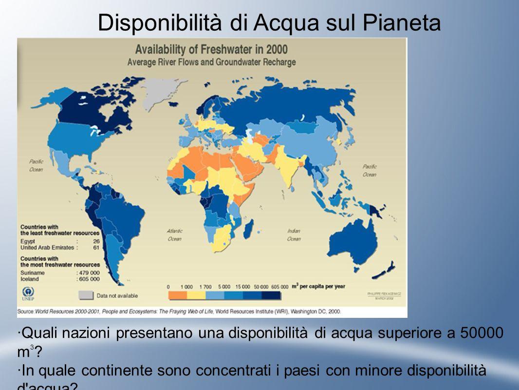 Disponibilità di Acqua sul Pianeta ·Quali nazioni presentano una disponibilità di acqua superiore a 50000 m 3 ? ·In quale continente sono concentrati