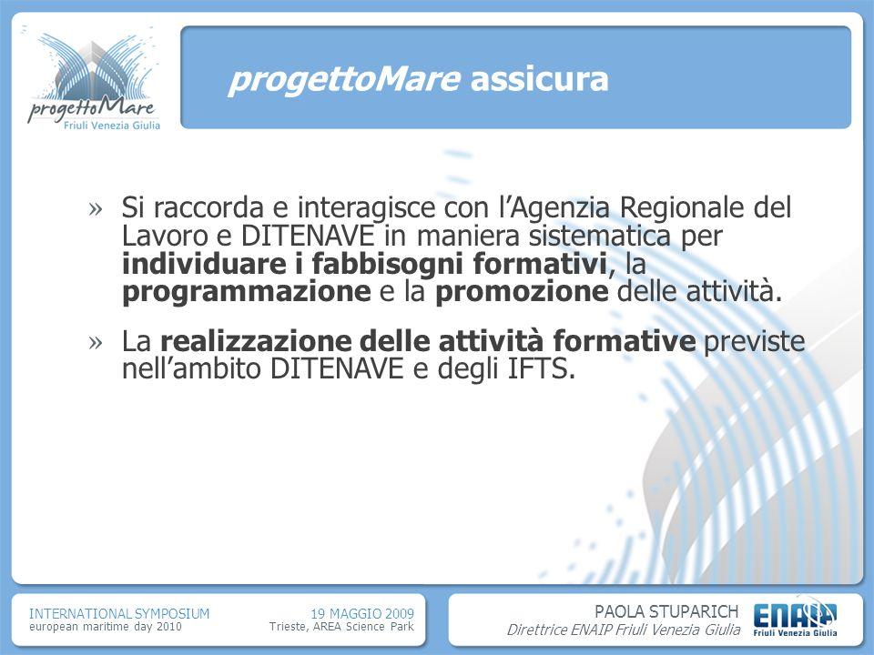 PAOLA STUPARICH Direttrice ENAIP Friuli Venezia Giulia INTERNATIONAL SYMPOSIUM european maritime day 2010Trieste, AREA Science Park 19 MAGGIO 2009 Come utilizzare lanalisi dei fabbisogni