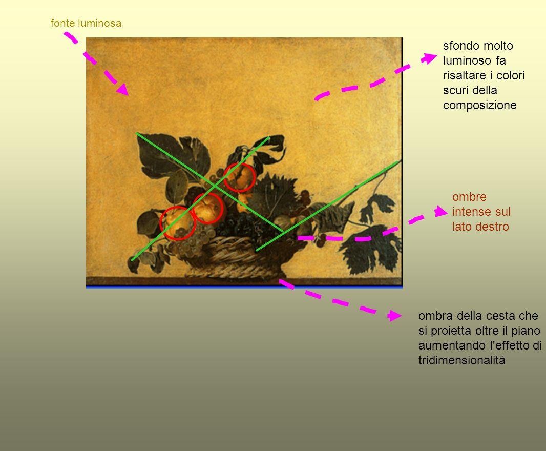 Jan Van Der Homen Y Leon - Natura morta con frutta e ortaggi- 1623 Caravaggio- fanciullo con canestro di frutta- 1593