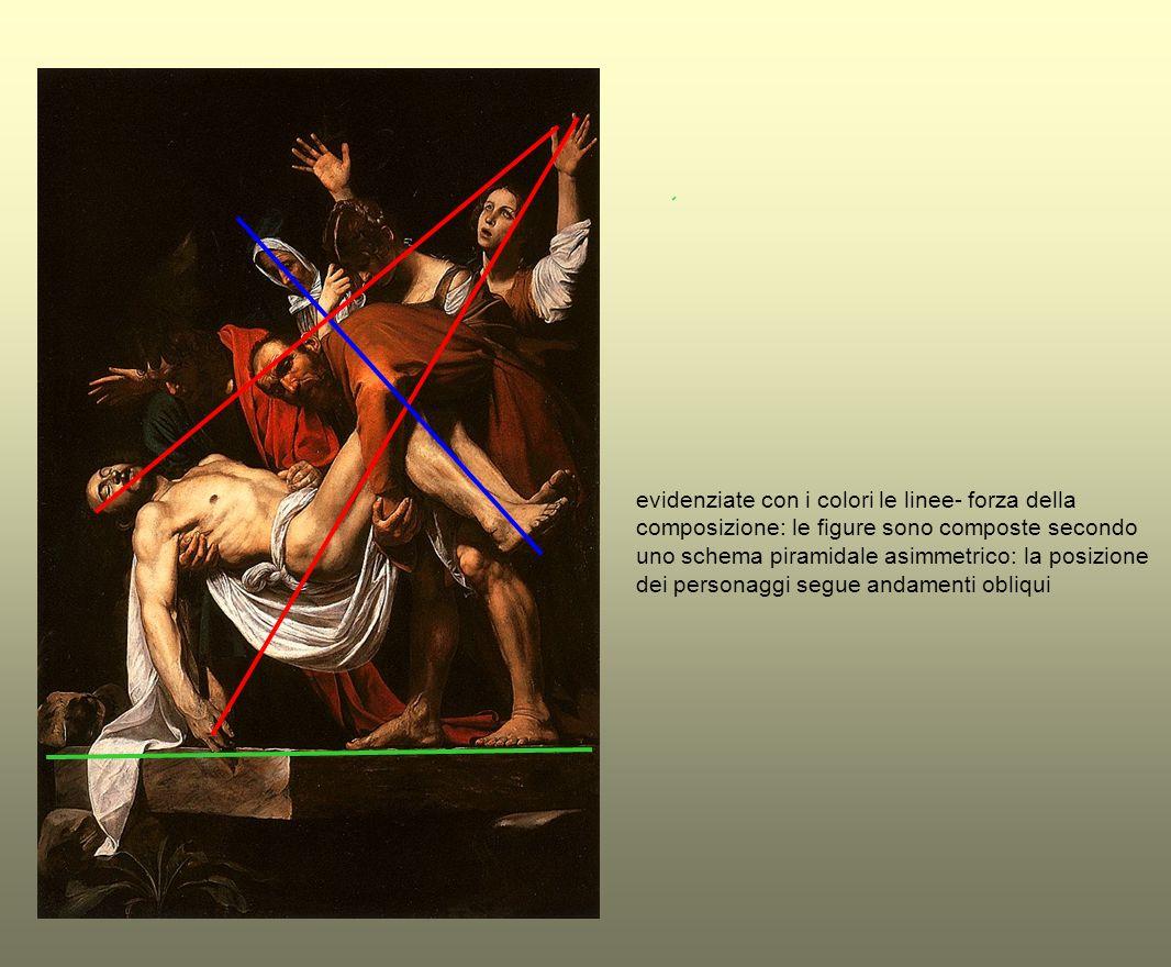 evidenziate con i colori le linee- forza della composizione: le figure sono composte secondo uno schema piramidale asimmetrico: la posizione dei perso