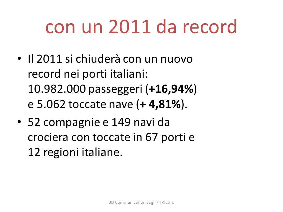 con un 2011 da record Il 2011 si chiuderà con un nuovo record nei porti italiani: 10.982.000 passeggeri (+16,94%) e 5.062 toccate nave (+ 4,81%).