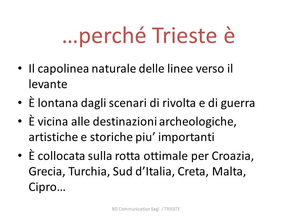 …perché Trieste è Il capolinea naturale delle linee verso il levante È lontana dagli scenari di rivolta e di guerra È vicina alle destinazioni archeol