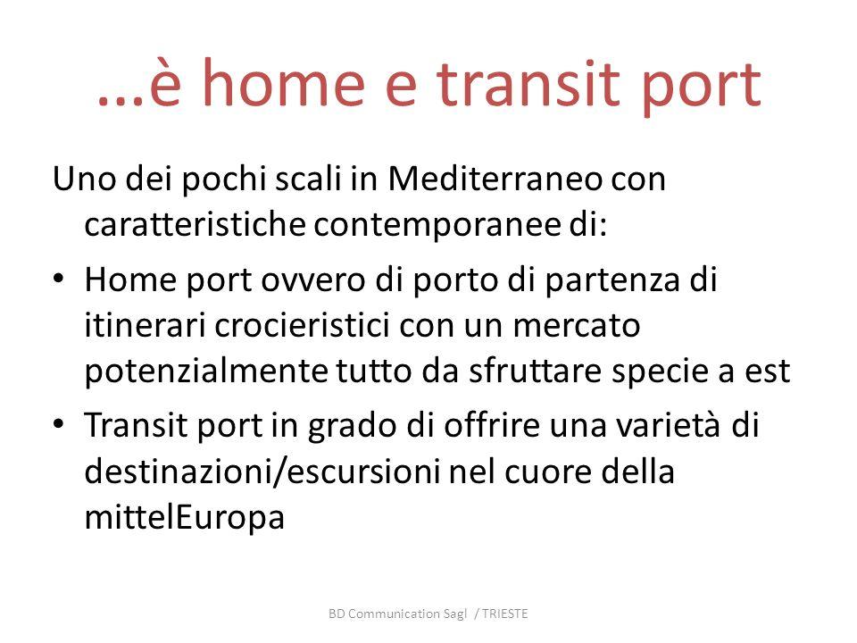 … è home e transit port Uno dei pochi scali in Mediterraneo con caratteristiche contemporanee di: Home port ovvero di porto di partenza di itinerari c