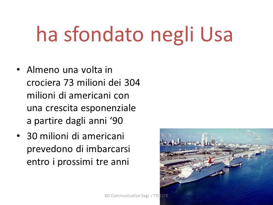 ha sfondato negli Usa Almeno una volta in crociera 73 milioni dei 304 milioni di americani con una crescita esponenziale a partire dagli anni 90 30 mi