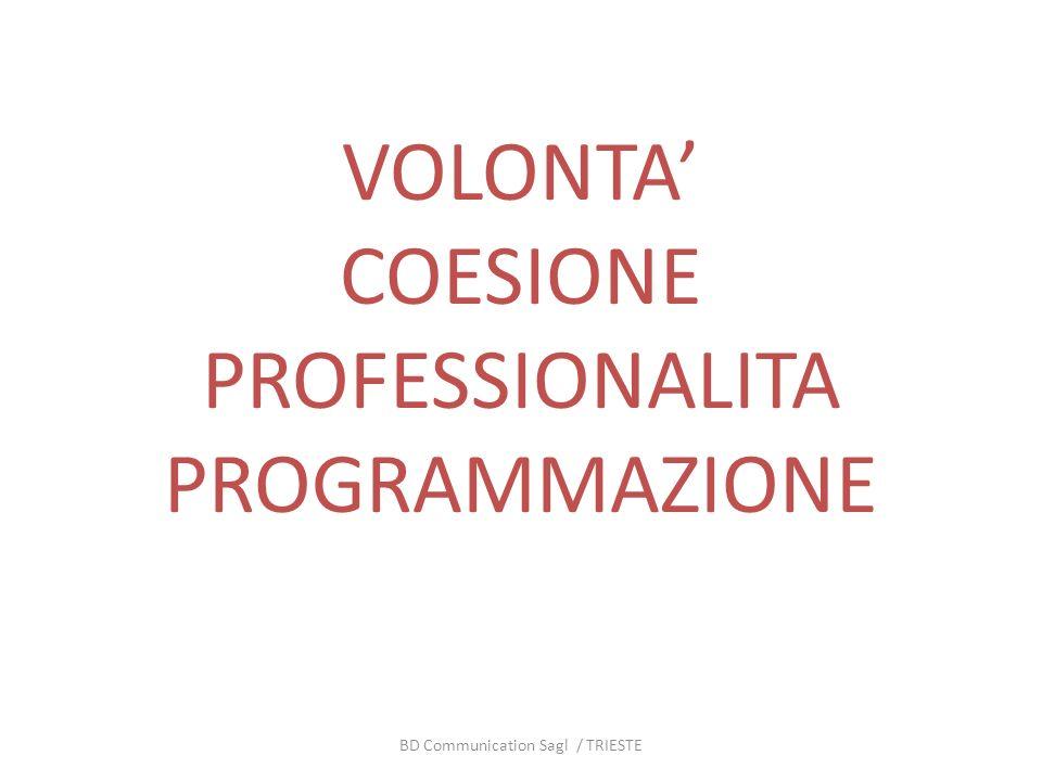 VOLONTA COESIONE PROFESSIONALITA PROGRAMMAZIONE BD Communication Sagl / TRIESTE