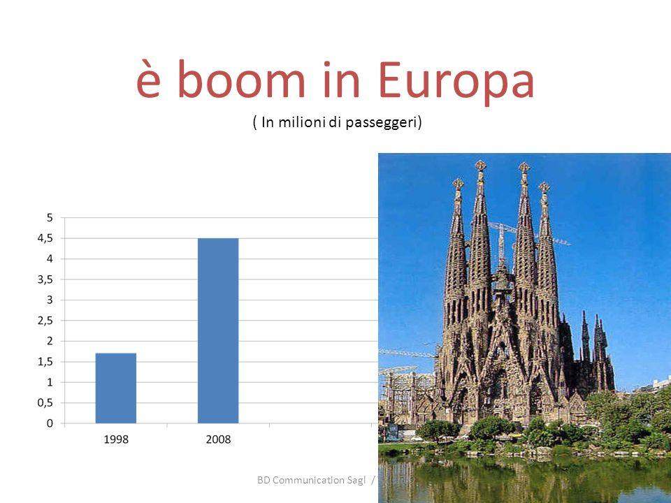 + 163% in dieci anni In dieci anni crescita del 163% nel numero di passeggeri europei Il 63% di questi passeggeri è inglese, tedesco e italiano BD Communication Sagl / TRIESTE