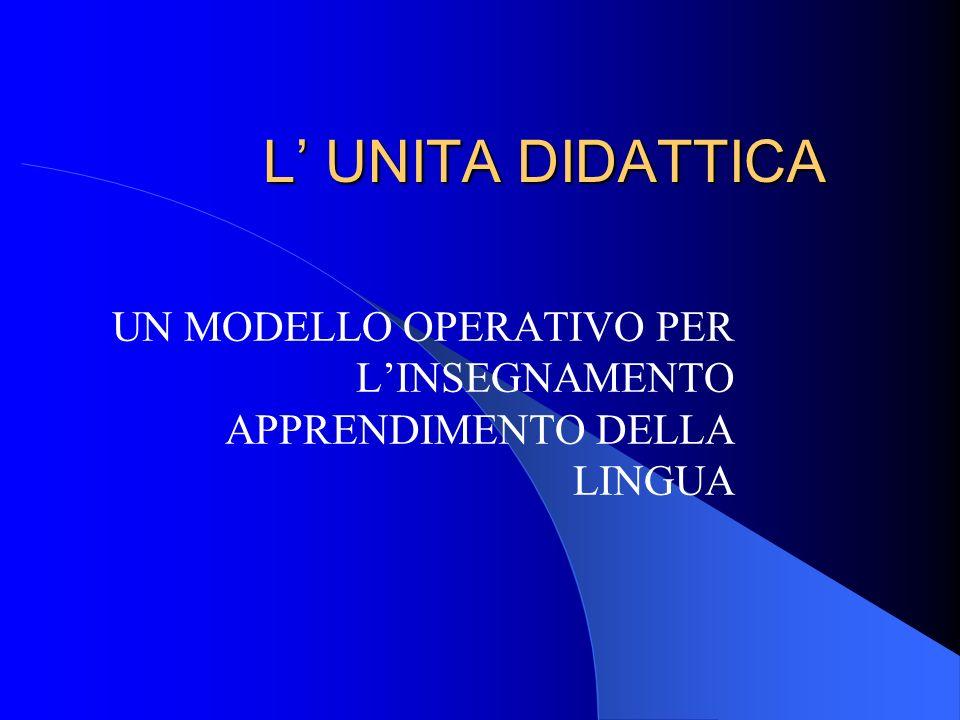 Concetto di Unità Didattica Parliamo di Unità didattica per 2 ragioni: Loggetto insegnato, la lingua Il soggetto che apprende, lallievo