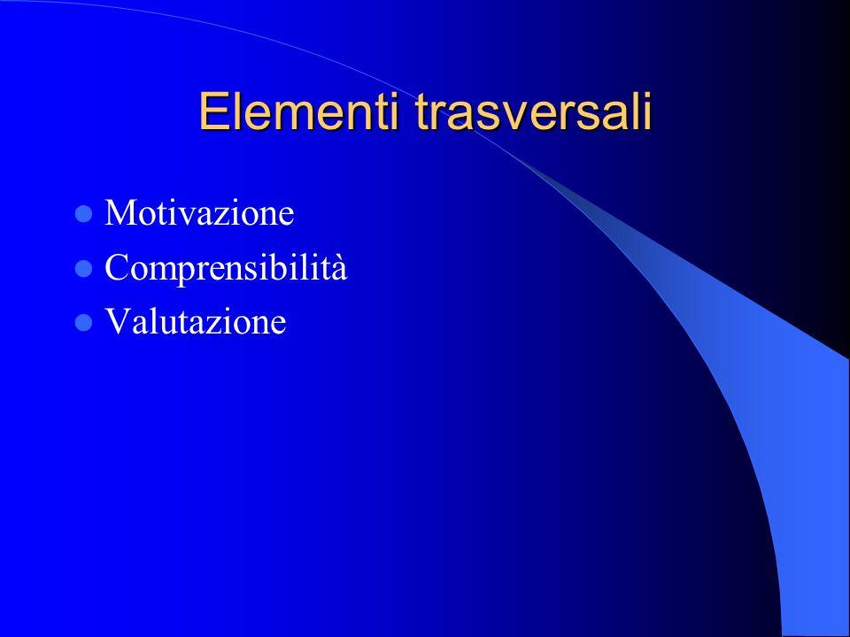 Elementi trasversali Motivazione Comprensibilità Valutazione