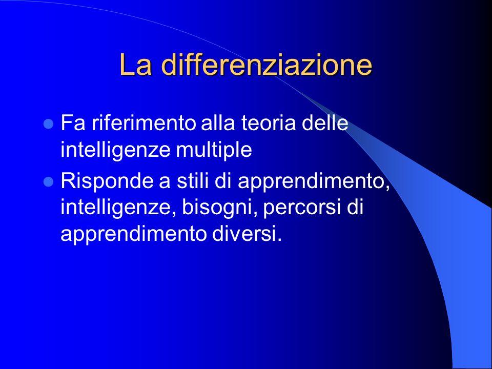 La differenziazione Fa riferimento alla teoria delle intelligenze multiple Risponde a stili di apprendimento, intelligenze, bisogni, percorsi di appre