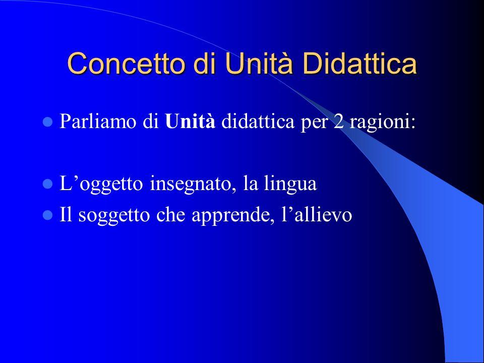 La lingua: oggetto di insegnamento Il concetto di Unità intesa come blocco autonomo e autosufficiente, rimanda alla necessità di includere i 4 elementi basilari dellinsegnamento linguistico 1.