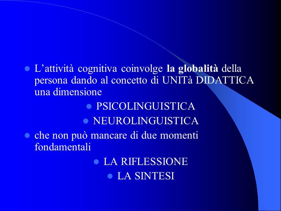 Lattività cognitiva coinvolge la globalità della persona dando al concetto di UNITà DIDATTICA una dimensione PSICOLINGUISTICA NEUROLINGUISTICA che non