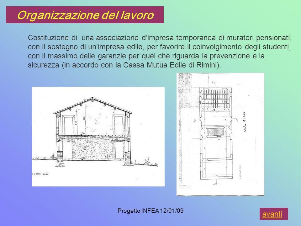 Progetto INFEA 12/01/09 Costituzione di una associazione dimpresa temporanea di muratori pensionati, con il sostegno di unimpresa edile, per favorire il coinvolgimento degli studenti, con il massimo delle garanzie per quel che riguarda la prevenzione e la sicurezza (in accordo con la Cassa Mutua Edile di Rimini).