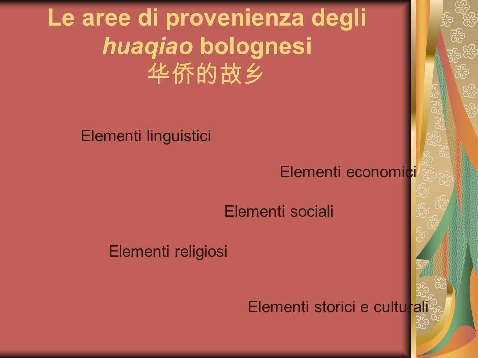 Le aree di provenienza degli huaqiao bolognesi Elementi linguistici Elementi economici Elementi sociali Elementi religiosi Elementi storici e culturali
