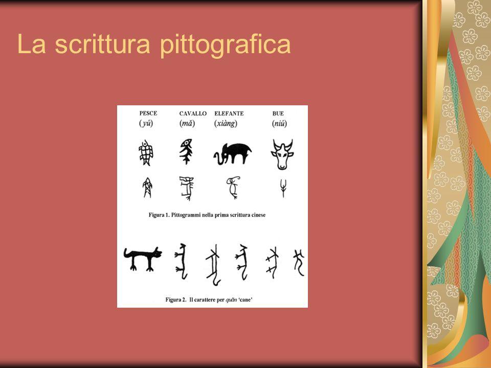 La scrittura pittografica