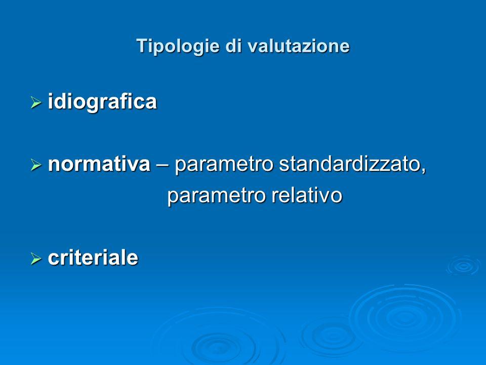 Tipologie di valutazione idiografica idiografica normativa – parametro standardizzato, normativa – parametro standardizzato, parametro relativo parame