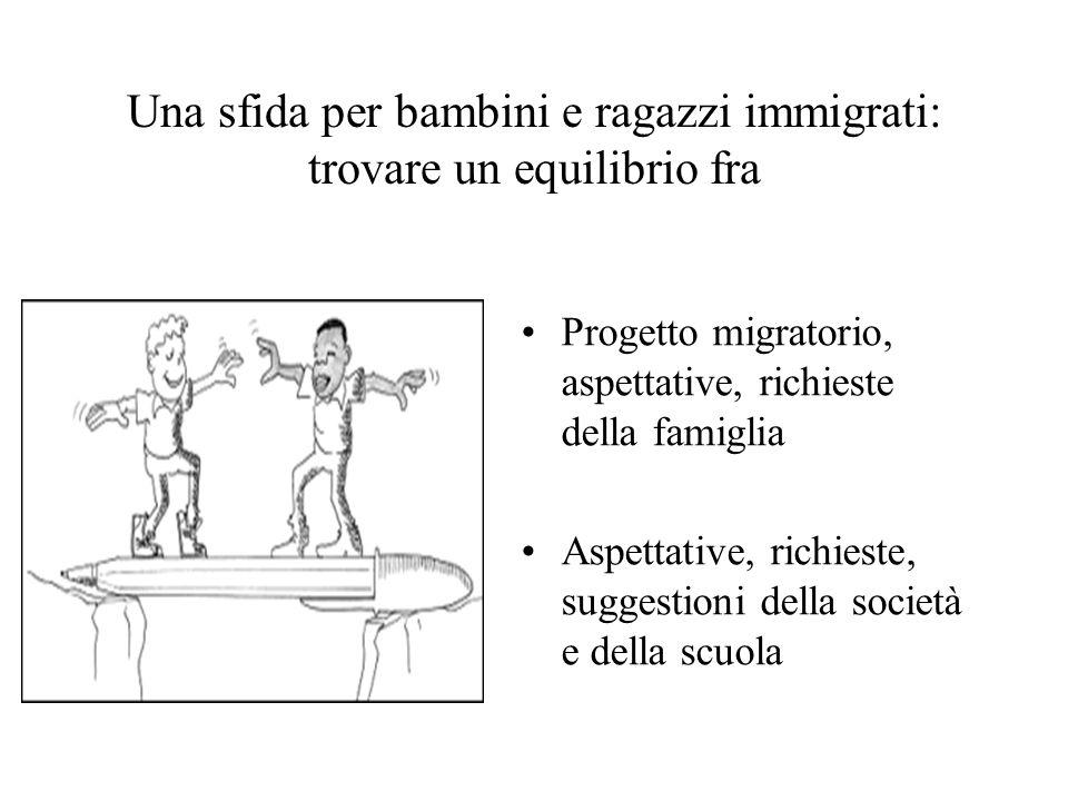 Una sfida per bambini e ragazzi immigrati: trovare un equilibrio fra Progetto migratorio, aspettative, richieste della famiglia Aspettative, richieste, suggestioni della società e della scuola