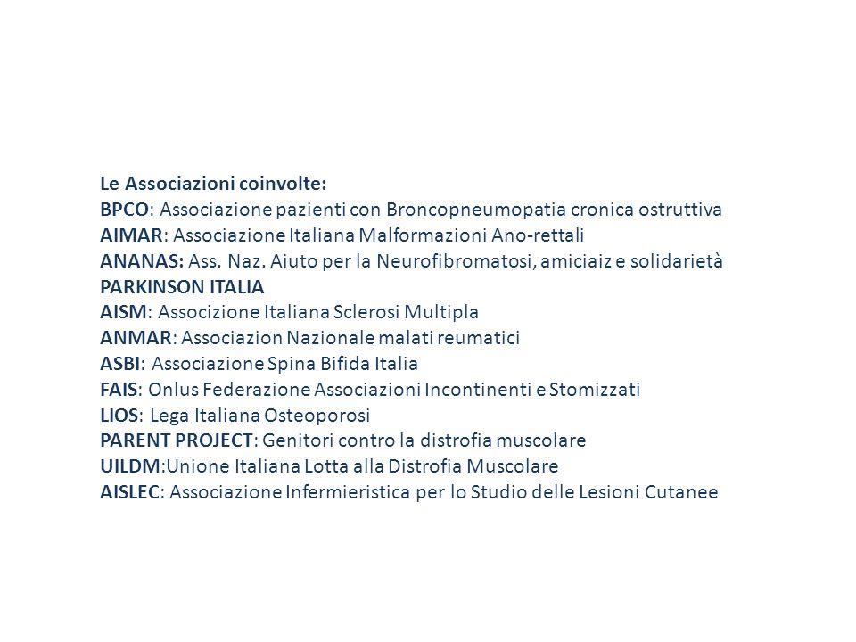 Le Associazioni coinvolte: BPCO: Associazione pazienti con Broncopneumopatia cronica ostruttiva AIMAR: Associazione Italiana Malformazioni Ano-rettali ANANAS: Ass.