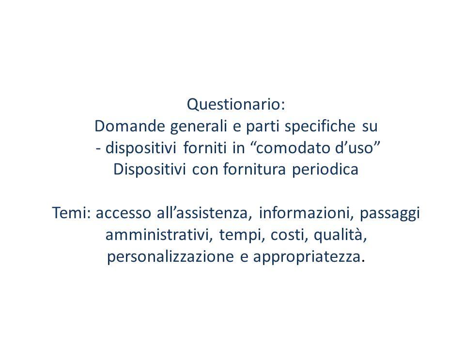 Periodo: Aprile - maggio 2010 Analisi dei dati riferiti a: 165 casi di assistenza protesica 129 casi di assistenza integrativa