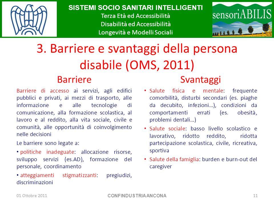 SISTEMI SOCIO SANITARI INTELLIGENTI Terza Età ed Accessibilità Disabilità ed Accessibilità Longevità e Modelli Sociali 01 Ottobre 2011 CONFINDUSTRIA A