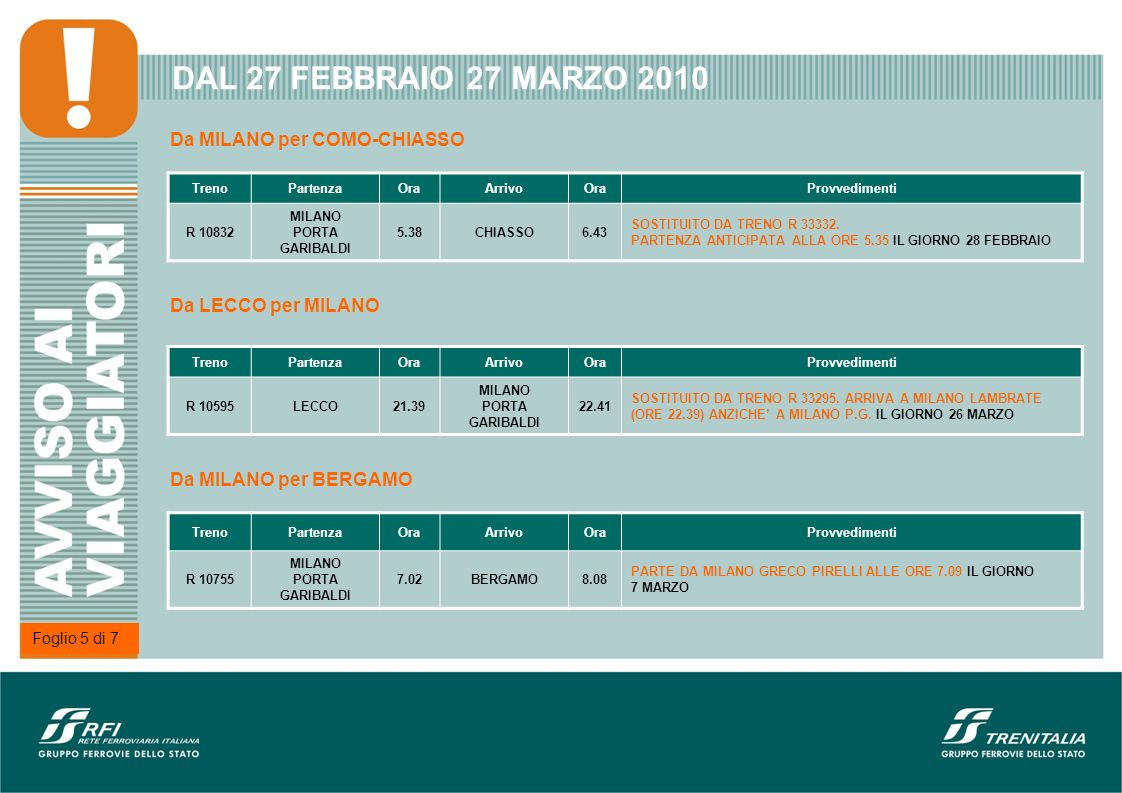 TrenoPartenzaOraArrivoOraProvvedimenti R 10832 MILANO PORTA GARIBALDI 5.38CHIASSO6.43 SOSTITUITO DA TRENO R 33332.