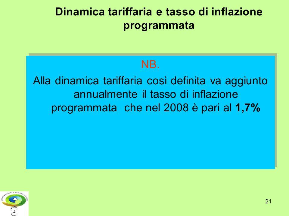 21 Dinamica tariffaria e tasso di inflazione programmata NB. Alla dinamica tariffaria così definita va aggiunto annualmente il tasso di inflazione pro