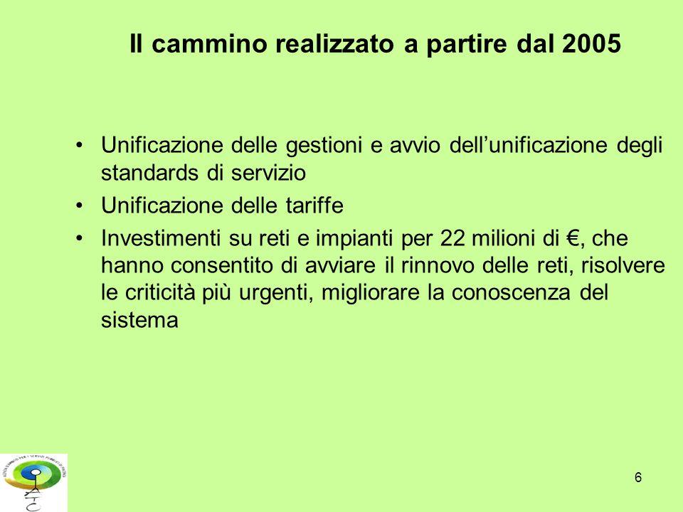 Il cammino realizzato a partire dal 2005 Unificazione delle gestioni e avvio dellunificazione degli standards di servizio Unificazione delle tariffe I