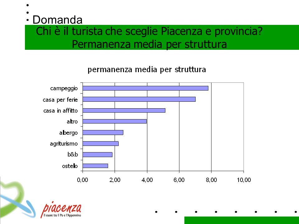 Domanda Chi è il turista che sceglie Piacenza e provincia? Permanenza media per struttura
