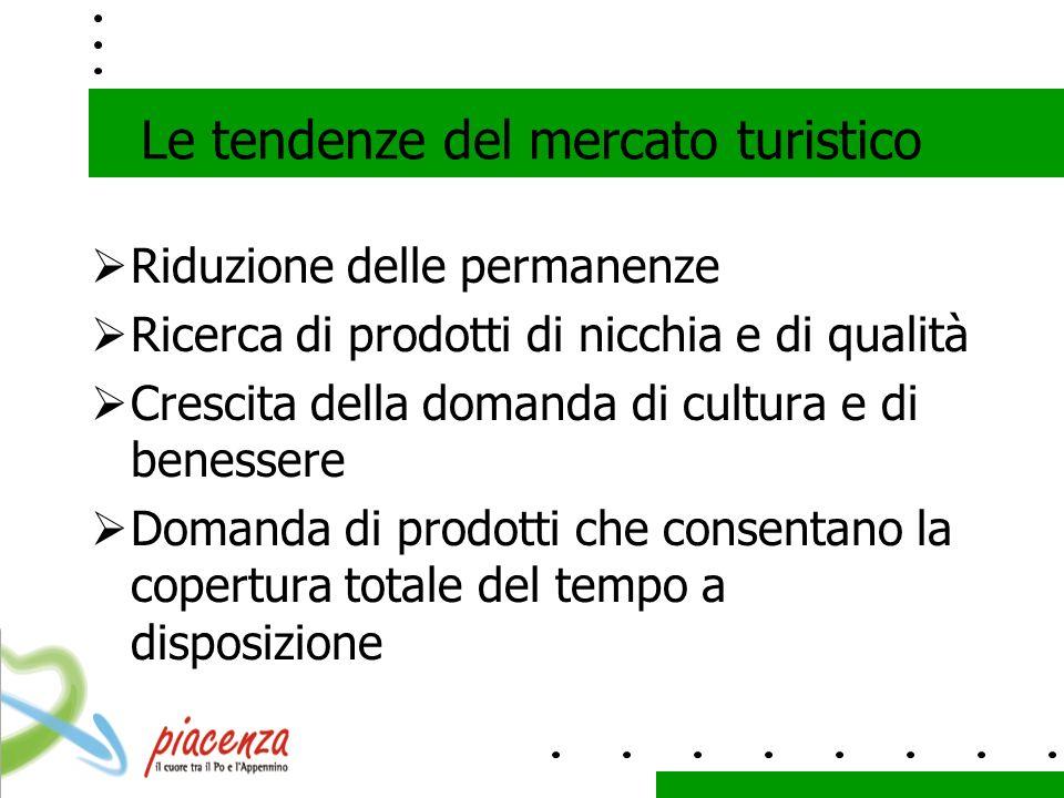 Le tendenze del mercato turistico Riduzione delle permanenze Ricerca di prodotti di nicchia e di qualità Crescita della domanda di cultura e di benessere Domanda di prodotti che consentano la copertura totale del tempo a disposizione