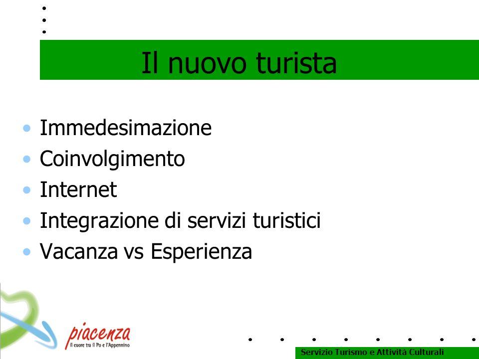 Immedesimazione Coinvolgimento Internet Integrazione di servizi turistici Vacanza vs Esperienza Servizio Turismo e Attività Culturali Il nuovo turista