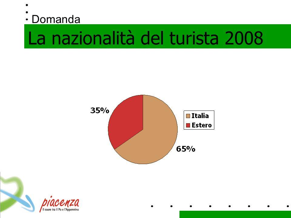 Domanda La nazionalità del turista 2008