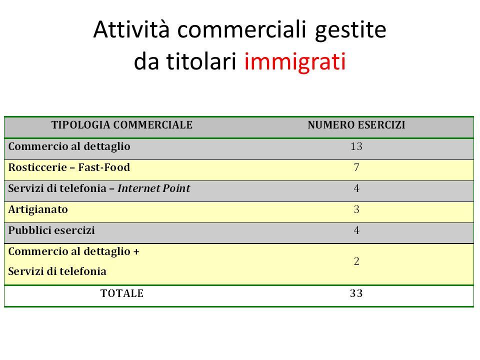 La valutazione delle prime azioni dellAgenzia Quartiere Roma