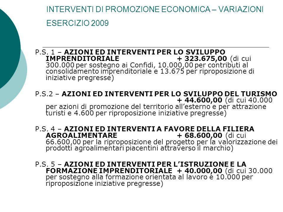 INTERVENTI DI PROMOZIONE ECONOMICA – VARIAZIONI ESERCIZIO 2009 P.S. 1 – AZIONI ED INTERVENTI PER LO SVILUPPO IMPRENDITORIALE+ 323.675,00 (di cui 300.0