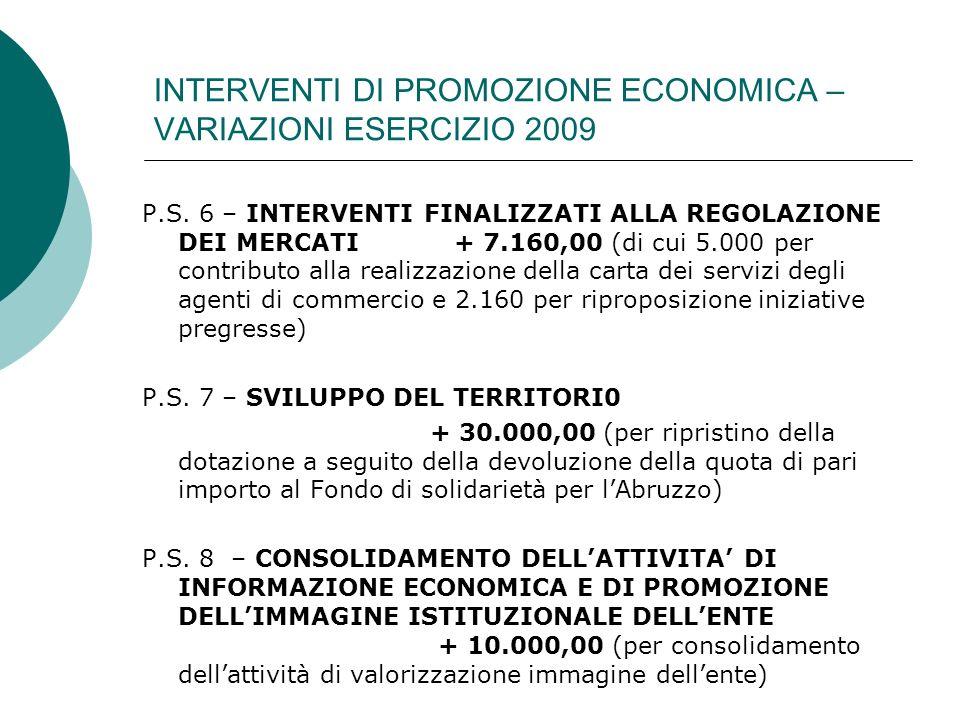 INTERVENTI DI PROMOZIONE ECONOMICA – VARIAZIONI ESERCIZIO 2009 P.S. 6 – INTERVENTI FINALIZZATI ALLA REGOLAZIONE DEI MERCATI + 7.160,00 (di cui 5.000 p