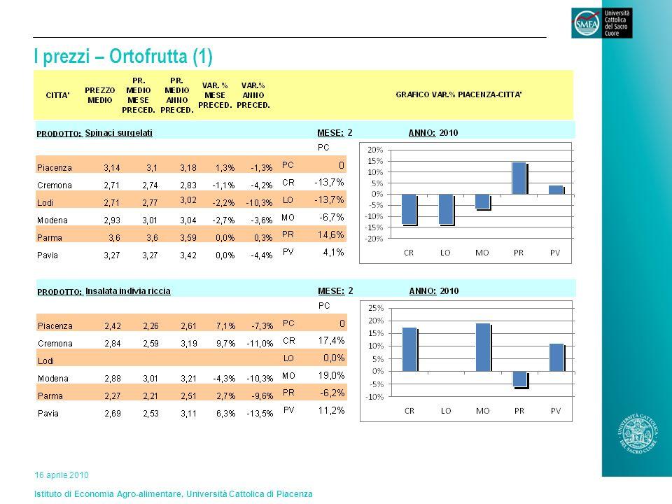 Istituto di Economia Agro-alimentare, Università Cattolica di Piacenza 16 aprile 2010 I prezzi – Ortofrutta (1)