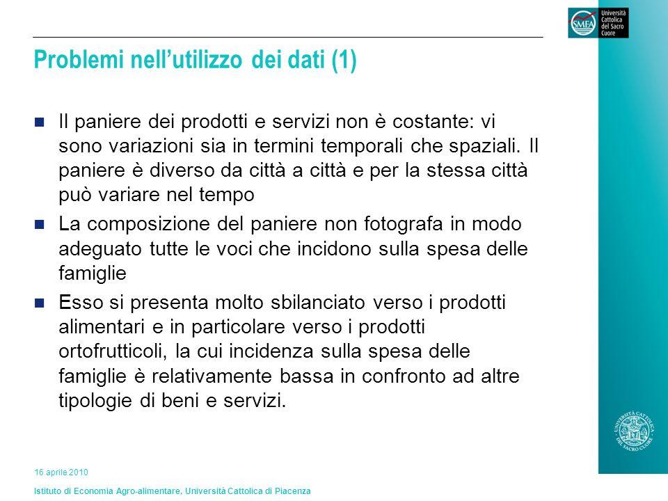 Istituto di Economia Agro-alimentare, Università Cattolica di Piacenza 16 aprile 2010 Problemi nellutilizzo dei dati (1) Il paniere dei prodotti e servizi non è costante: vi sono variazioni sia in termini temporali che spaziali.