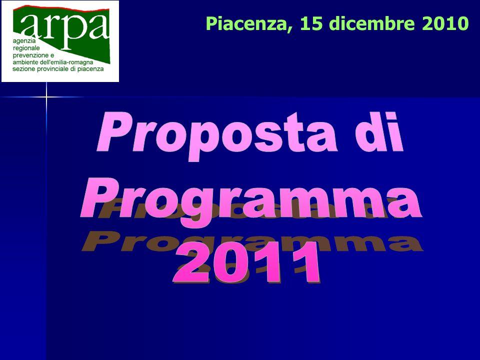 ATTIVITÀ LABORATORISTICA Sportello di Piacenza (campioni accettati) Laboratorio di Piacenza (campioni analizzati) PROPOSTE 2011 5000 campioni 5400 del 2010 5400 del 2010 5900 del 2010 5900 del 2010