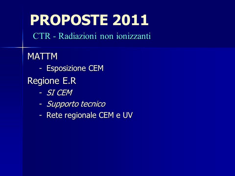 PROPOSTE 2011 MATTM -Esposizione CEM Regione E.R -SI CEM -Supporto tecnico -Rete regionale CEM e UV CTR - Radiazioni non ionizzanti