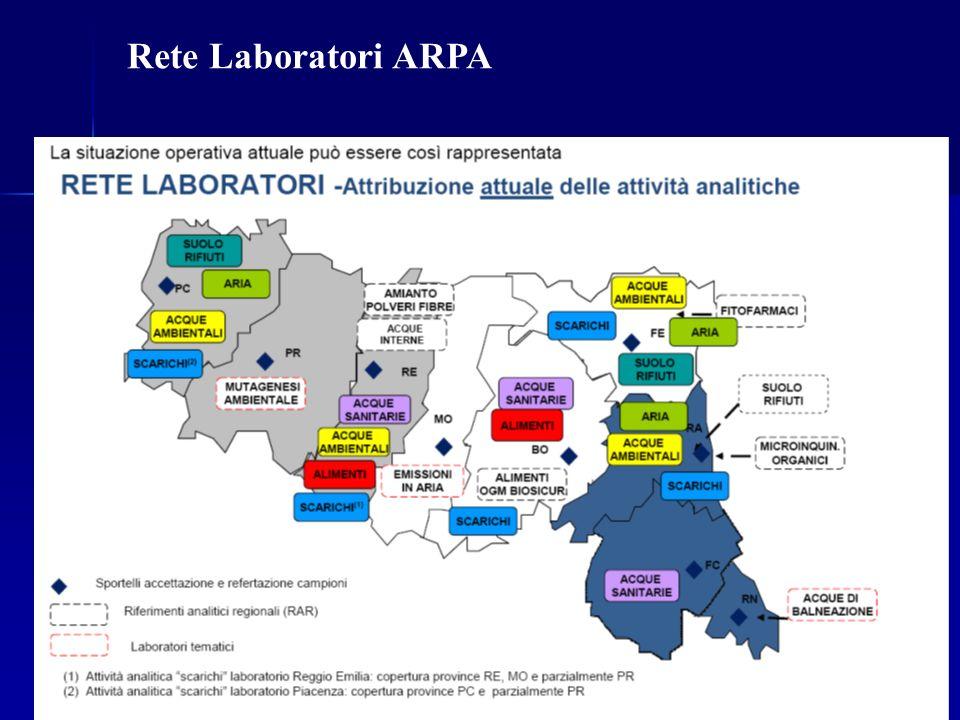 Rete Laboratori ARPA